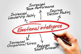 Emotional intelligence Emotional intelligence