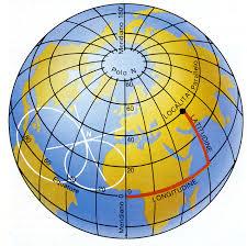 Navigazione Africa's Century